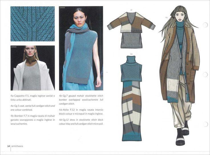 Fashion Box Women's Knitwear A/W 2017/2018 | mode...information GmbH Fashion Trend Forecasting and Analysis