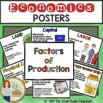 17 Best ideas about Factors Of Production on Pinterest | Economics ...