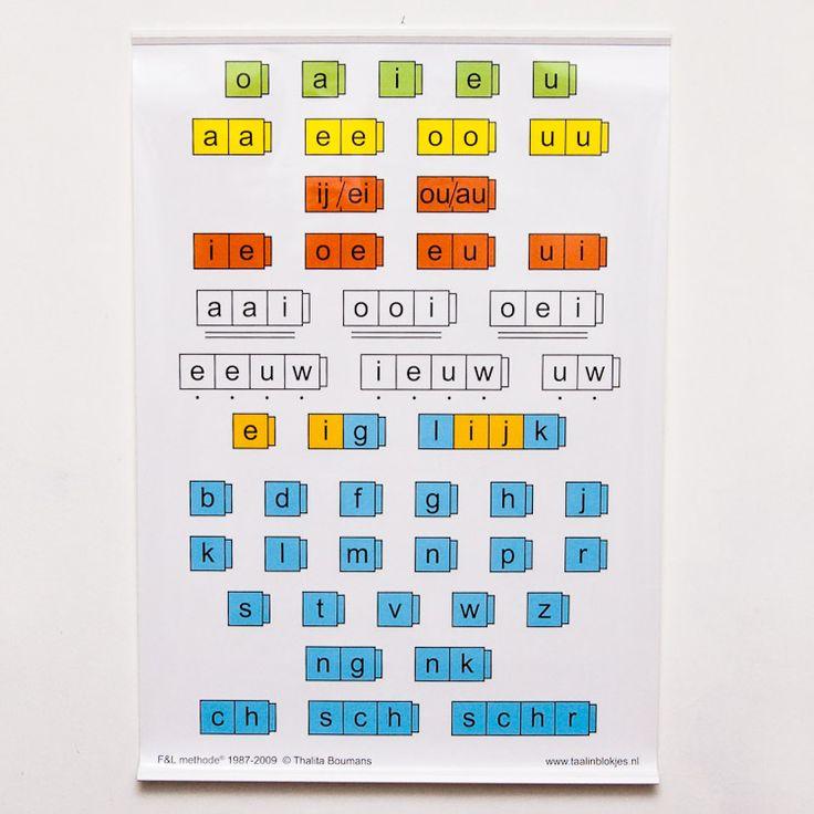 Dyslexie Logopedie Praktijk Kikkert Hoogeveen
