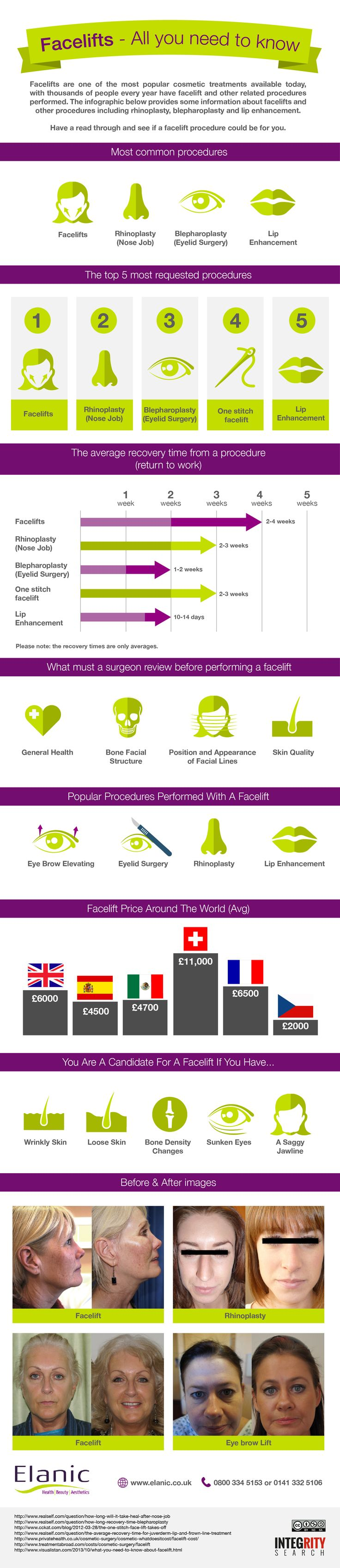 Elanic infographic jpg-01