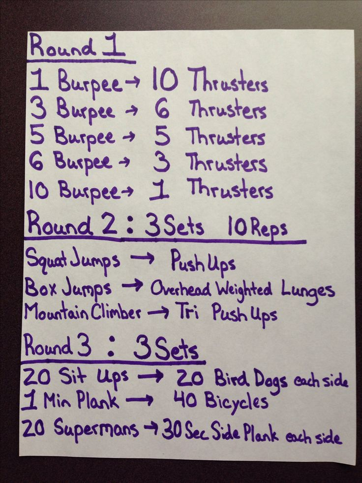 HIIT Crossfit at home workout