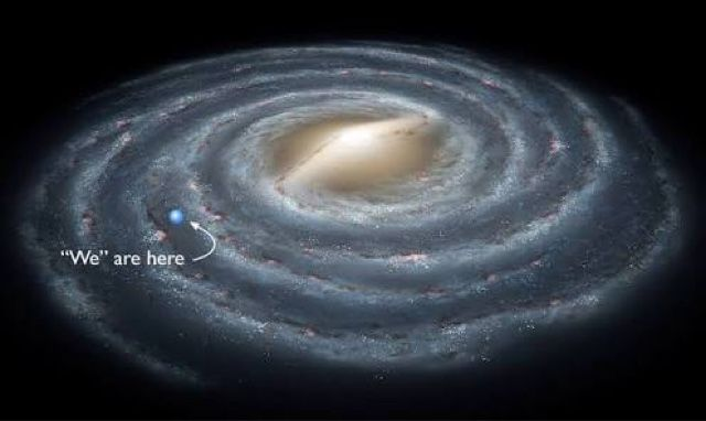 Where are you in the galaxy? Read about it now!