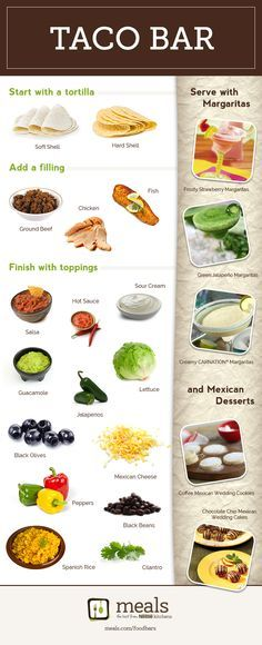 Taco Bar | Meals.com - Turn taco night into a fiesta with a taco bar! A taco bar makes everyone happy – it's easy for the cook and everyone can make their taco just the way they like it.