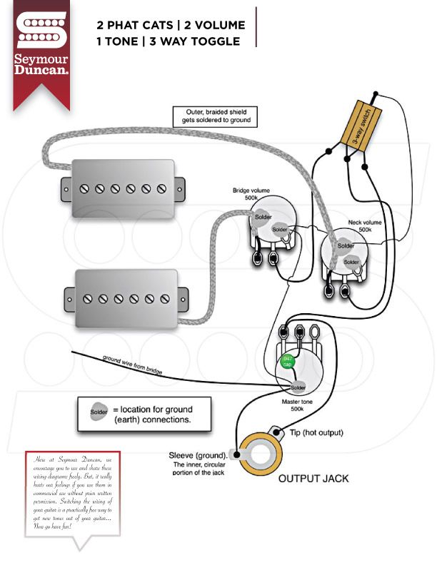 342aea9240f8084bfa74d2b1b021d1e1 seymour duncan 44 best wirings images on pinterest guitar diy, electric guitars 5-Way Strat Switch Wiring Diagram at virtualis.co