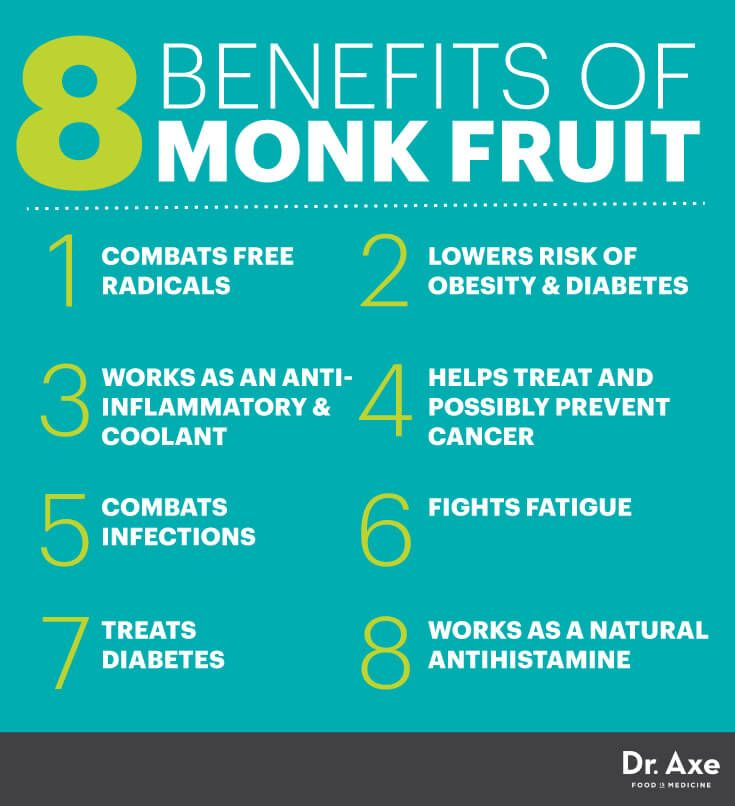 Monk fruit benefits - Dr. Axe These studies have also shown the fruit's ability to fight some forms of candida symptoms and overgrowth, like oral thrush, which when left untreated can affect many other body systems.