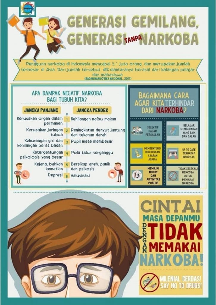 Generasi Gemilang Generasi Tanpa Narkoba Desain Poster Poster Kreatif