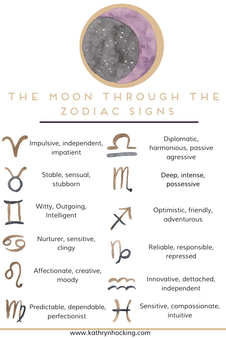 Your Moon sign in your chart - Your emotional landscape Learn Astrology, Tarot Astrology, Astrology And Horoscopes, Zodiac Signs Astrology, Astrology Chart, Astrology Planets, Find Your Moon Sign, My Moon Sign, Moon Signs