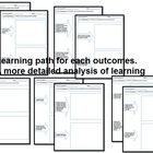 The Early Years Learning Framework Complete templates can be printed off and use for your progrmming to highlight learning in your early years sett...