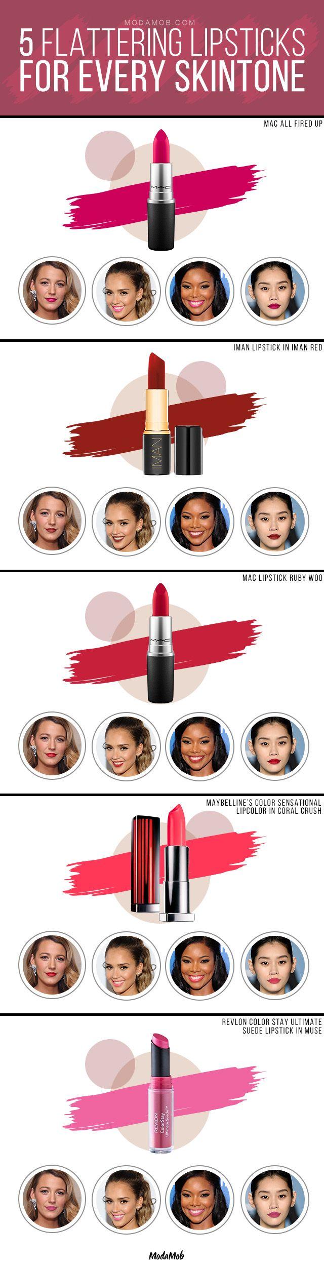 5 Flattering Lipsticks That Work For Every Skin Tone | Obsev