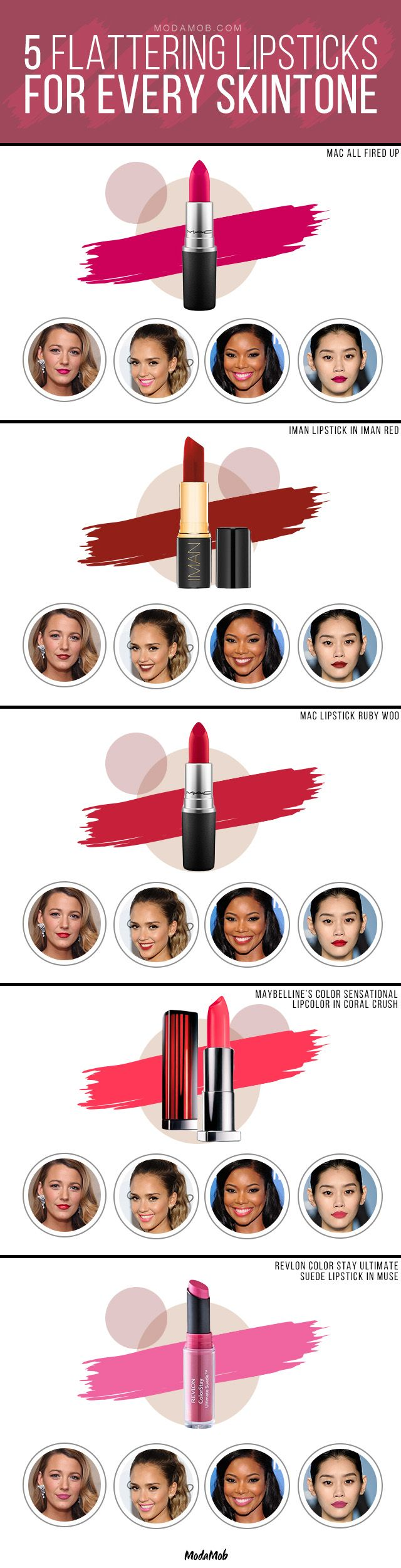 5 Flattering Lipsticks That Work For Every Skin Tone | MAC All Fired Up, Iman Lipstick in Iman Red, MAC Lipstick Ruby Woo, Maybelline's Color Sensational Lipcolor in Coral Crush, Revlon Color Stay Ultimate Suede Lipstick in Muse