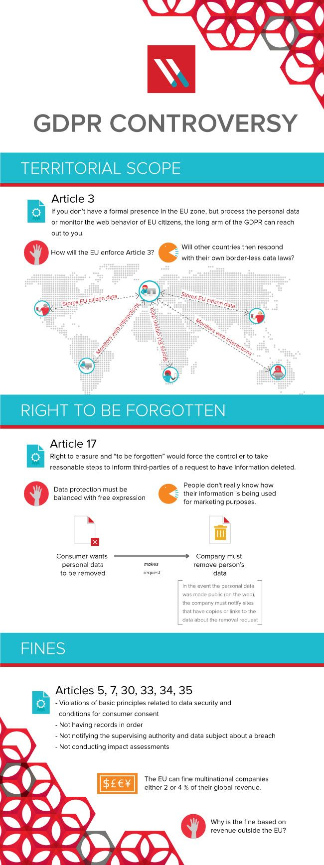 General Data Protection Regulation (GDPR) Infographic