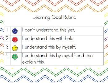 Learning Goal/Common Core Rubric for Students - Rhiannon Jolliff - TeachersPayTeachers.com