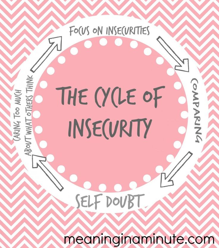 Insecurity is a cycle.  Let's teach our girls how to escape this trap and become confident women who shine like stars.