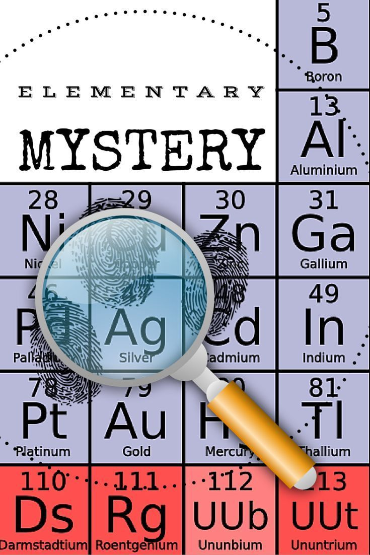 516 best chemistry for middle school images on pinterest fun elemental mystery activity element periodic table atom jr high middle school urtaz Image collections