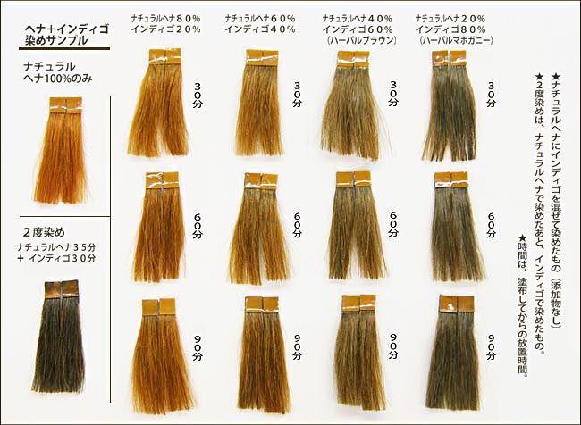 楽天市場:髪に優しいヘナ毛染めの専門店ルネの◎セール一覧。楽天市場は、セール商品や送料無料商品など取扱商品数が日本最大級のインターネット通販サイト