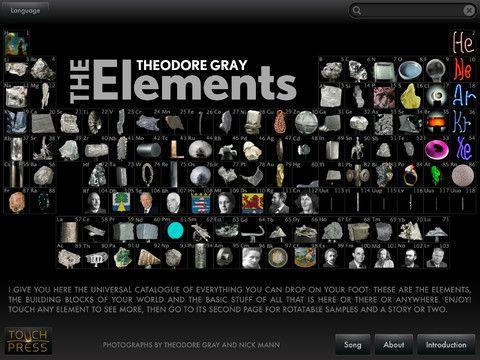 The Elements koster 89 kr. Den viser det periodiske system mm.