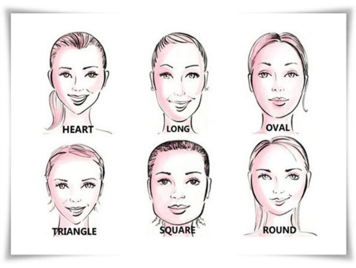 Pictures Of Perfect Face Shape Kidskunstfo