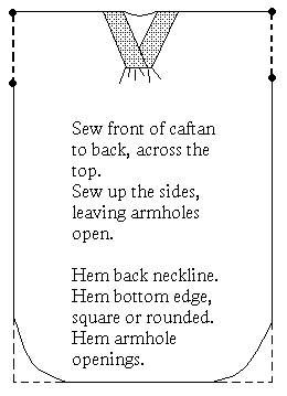 How to Sew a Simple Caftan Measure from the nape of your neck down to the desired length: purchase twi