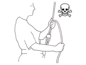 Incorrect – due to the grip of the second hand above the belay device the inactive part of the rope has been set in a position with lower braking force; the rope will slip unhindered through the device.