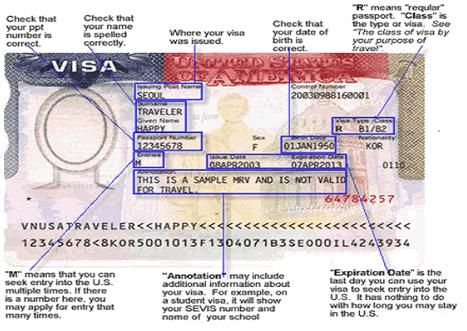 So you want to be an American tourist: Brief guide to applying for a visa