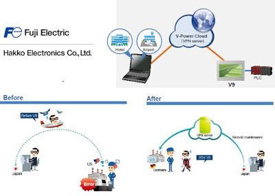 Fuji Electric Web Machine Interface; Review Approach For The Features and Solutions which can help the people of the industries work more effective and effecient