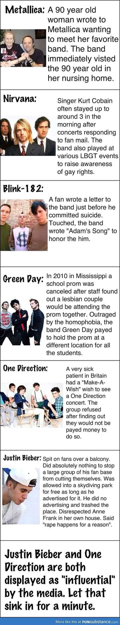 Just some of the reasons that the bands I listen to are better then what most people listen to!