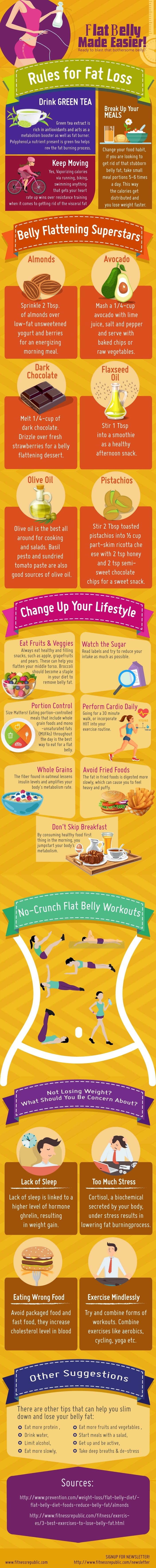 Infographic: Tips For Attaining A Flat Stomach, What To Eat And Do To Burn Fat - DesignTAXI.com