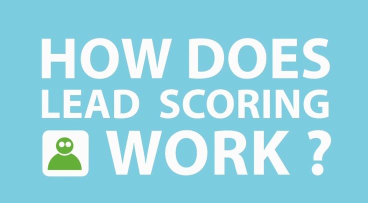www.lead-scoring.com