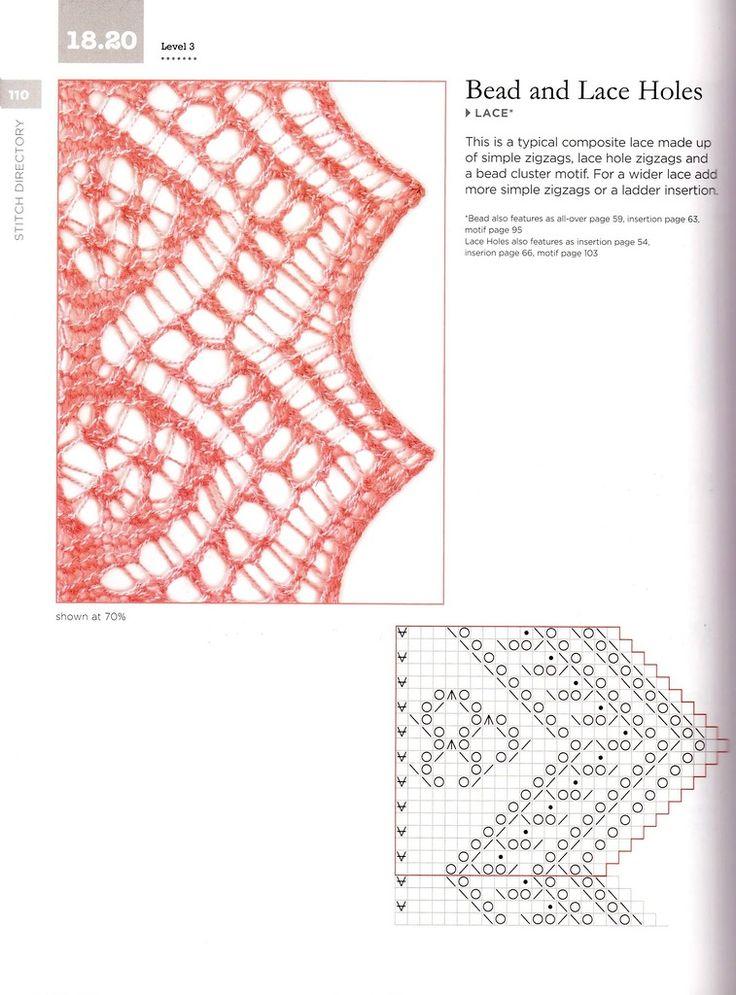 The Magic of Shetland Lace Knitting, lace edge knit stitch pattern