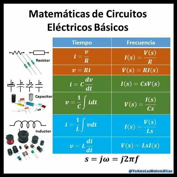 Circuito Yes : Melhores ideias sobre circuitos electricos basicos no