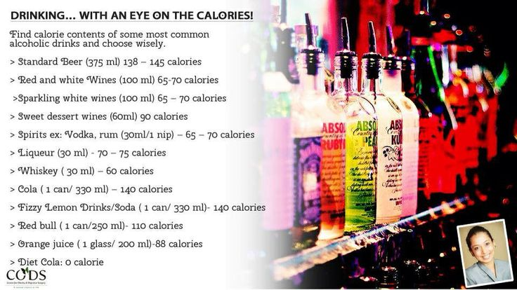 What calories does the bar contain! #calorie #alcohol #drink #whiskey #vodka #rum #cola #whattodrink