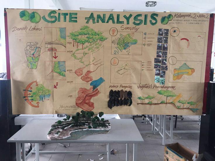 Display Analisis Site Kelompok | Aysa Putri Larasati, Kelompok 2 - Kelas 2