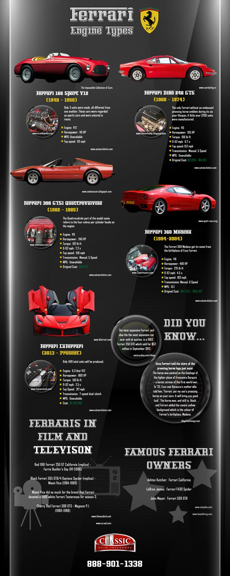 #Ferrari  #Engines #Infographic