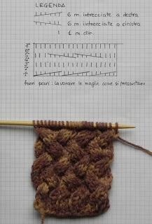 Sferruzzando qua e là: Punti a maglia: il punto canestro