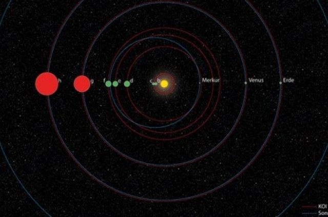 Astronomers Discover Planetary System Much Like Our Own | I Fucking Love Science