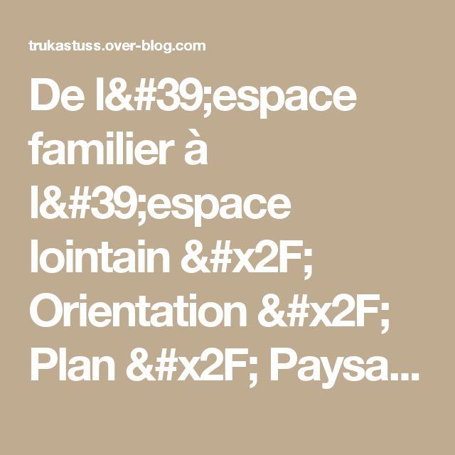 De l'espace familier à l'espace lointain / Orientation / Plan / Paysages / les ESPACES - Quoi de 9, doctole ?