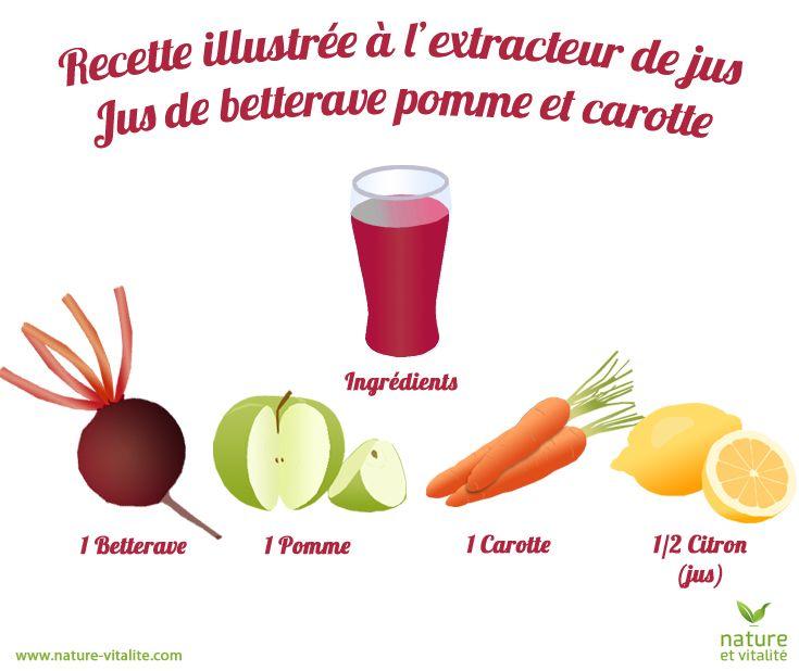 Jus betterave, pomme et carotte