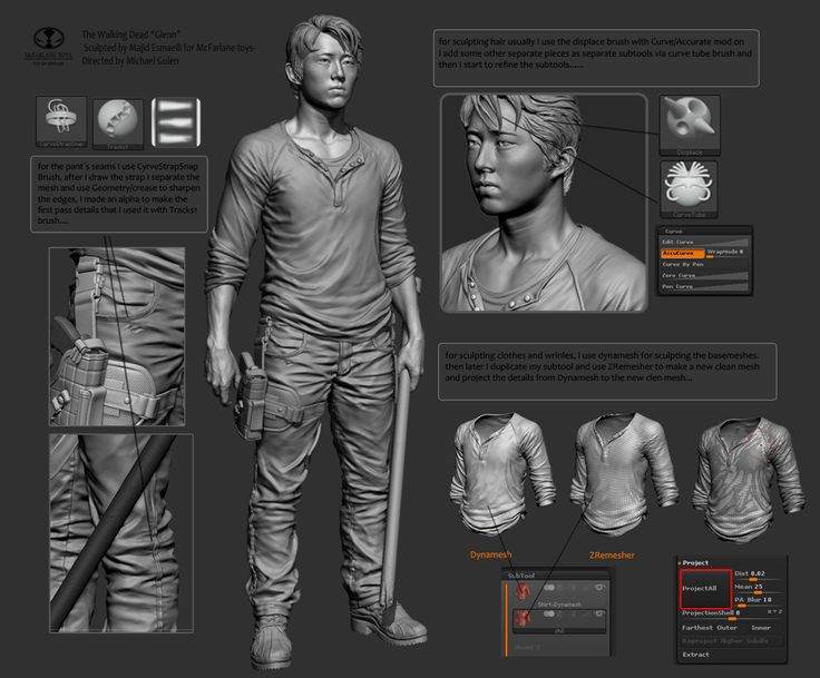Character Design Zbrush Tutorial : My zbrush artworks majid esmaeili page tutorials