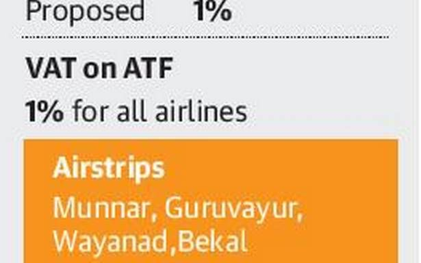 State to reduce VAT on aviation fuel - The Hindu