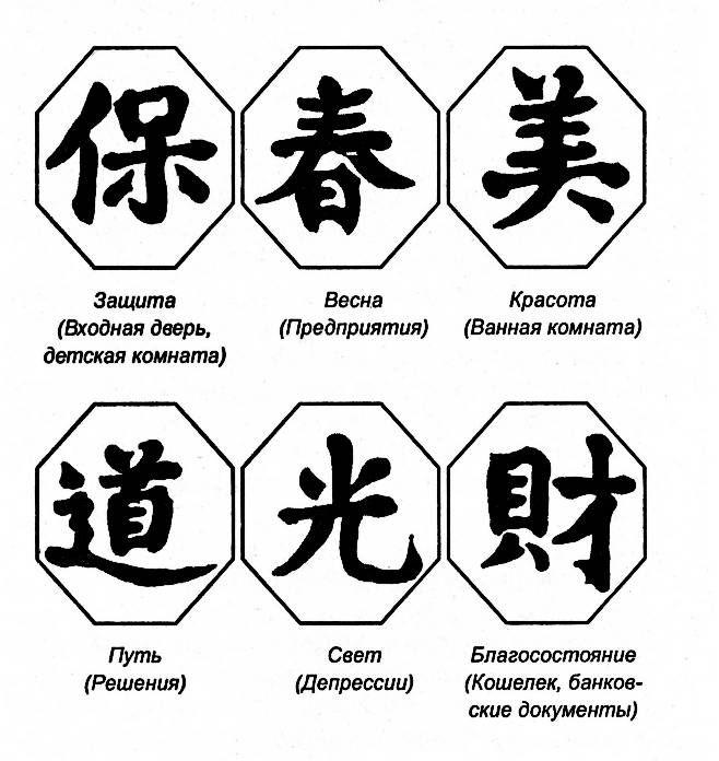 Иероглифы картинки с обозначениями