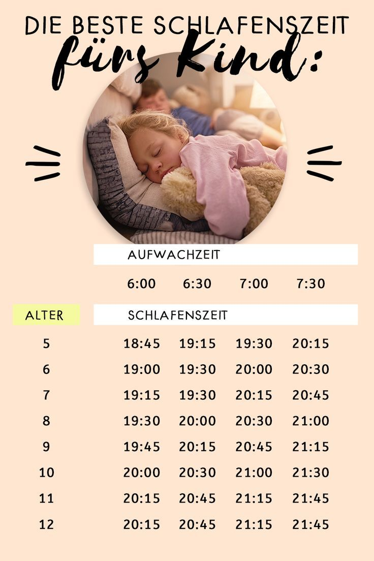 This table reveals: This is the best bedtime for your child!