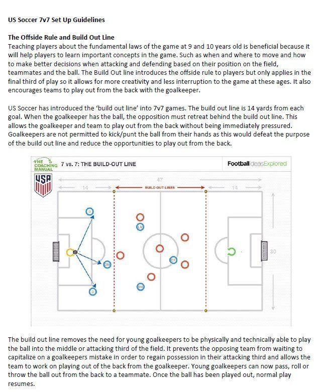 Soccer Player Lineup Template 7v7 Soccer Coaching Soccer Offside Rule