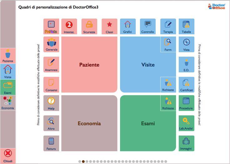 DoctorOffice3: il quadro di personalizzazione