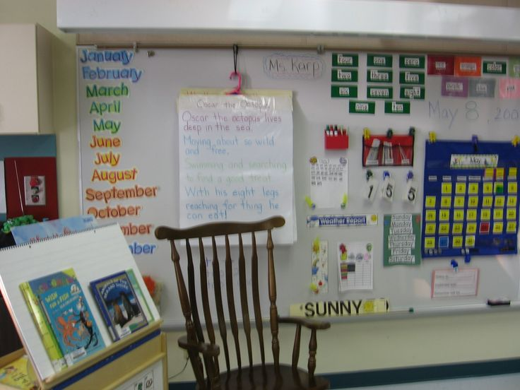 Classroom Meeting Ideas ~ Tips for morning meetings and class teaching