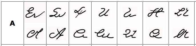 Gamla handstilar - exempel på bokstäver
