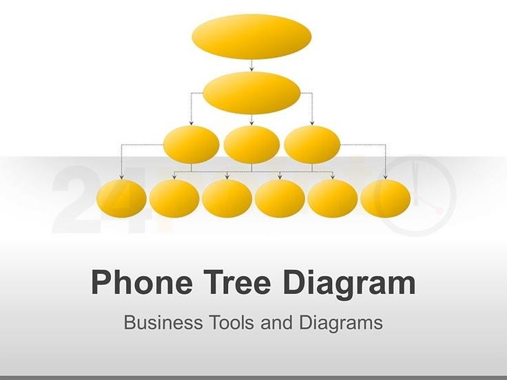 Best  Tree Diagram Ideas On   Family Tree Diagram