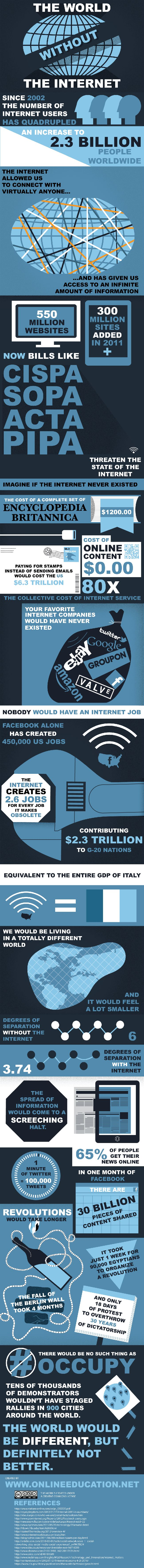 How would your life transform if we lived in a world without internet? http: