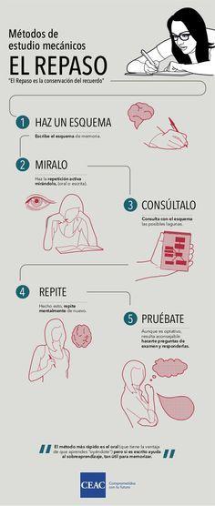 Cómo debes repasar cuando estudias #infografia #infographic #education | TICs y Formación