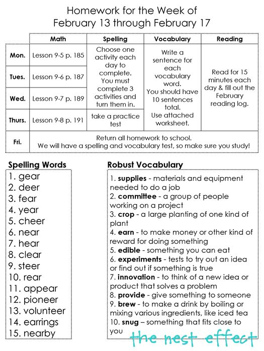 The Nest Effect-homework plan. Could use similar format for homeschool,  at least for any independent work.