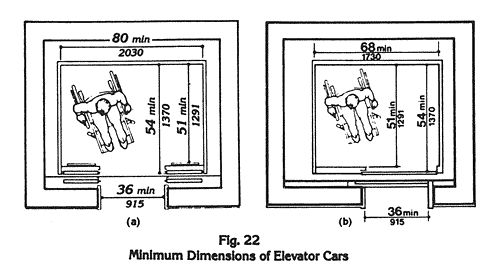 Figure 22 minimum dimensions of elevator cars universal for Wheelchair accessible house plans with elevator